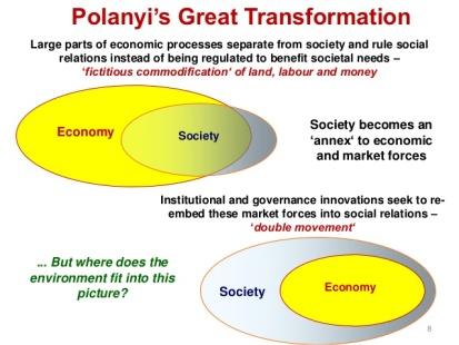 Polanyis Great Transformation_chart