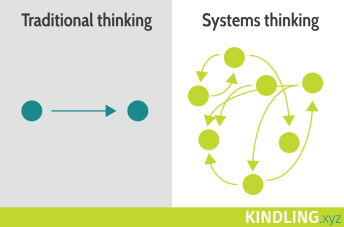 Systems-thinking-01_kindling.xyz