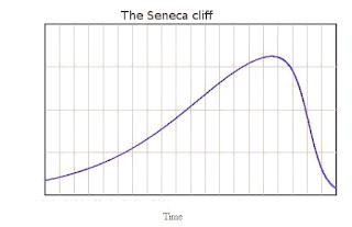 SenecaBrite